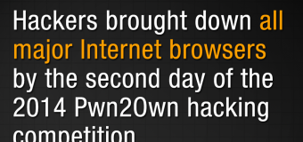 Pwn2Own hacking competition